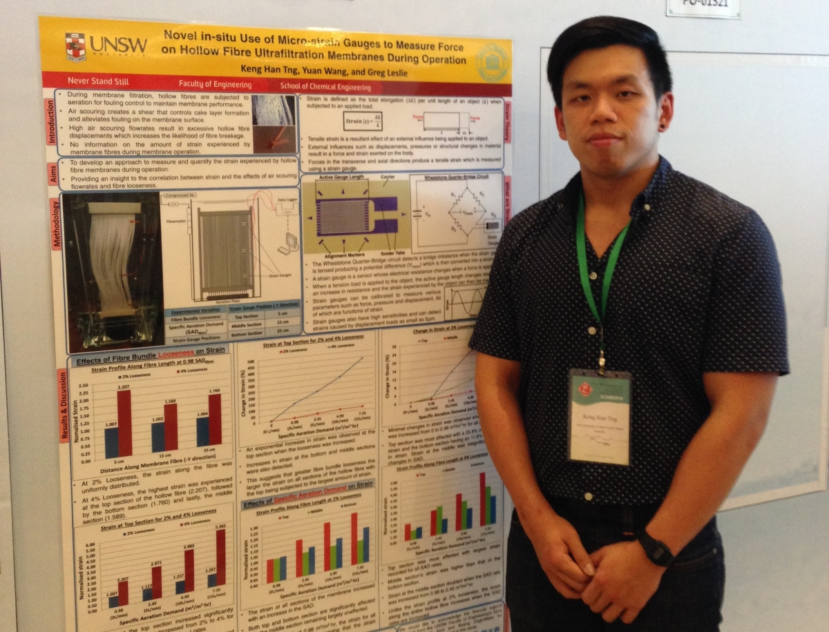 Keng Han Tng, PHD Student, UNSW Global Water Institute